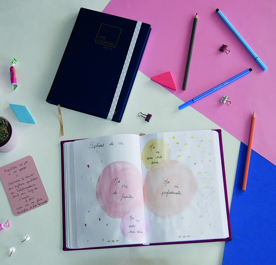 Life Journal Dots Quo Vadis Article équilibre vie pro vie perso
